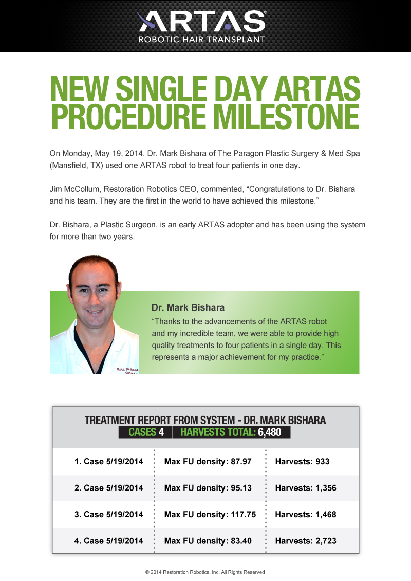Dr. Mark Bishara Four Patients in One Day May 2014